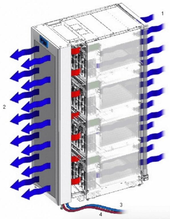 Rack and cooling methods