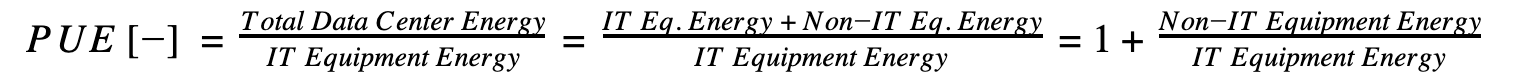 PUE metric equation